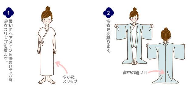 浴衣の着方