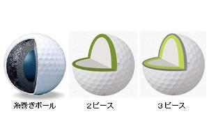 ボールの構造